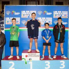 Campionati Italiani giovanili 2016