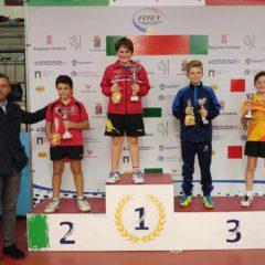 Torneo Nazionale Giovanile di Terni. Cipriano e Pellizzon sul podio