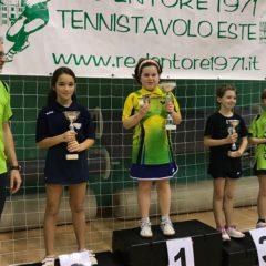 Campionato Veneto Giovanile 2018