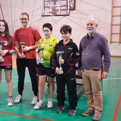 Trofeo CONI Veneto