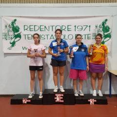 1 Torneo Regionale di qualificazione